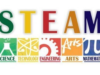 Stanmore Public School STEAM Learning