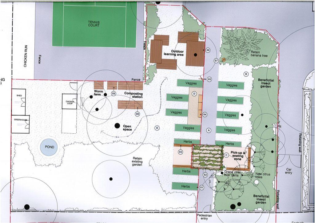 Stanmore Public School Proposed Kitchen Garden Plans